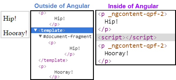 template outside angular